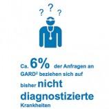 averbis-healthcare-nicht-diagnostizierte-krankheiten