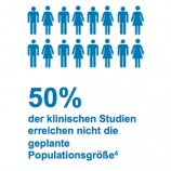 averbis-healthcare-nicht-geplante-populationsgroesse