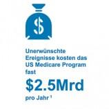 averbis-healthcare-us-medicare-programm