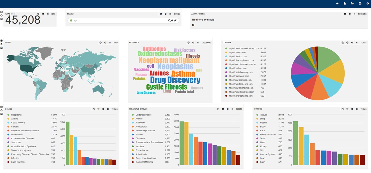 webmonitoring Averbis Information Discovery